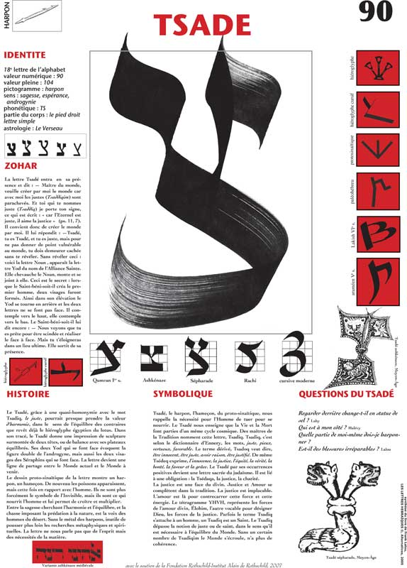 exposition calligraphie hébreu frank lalou